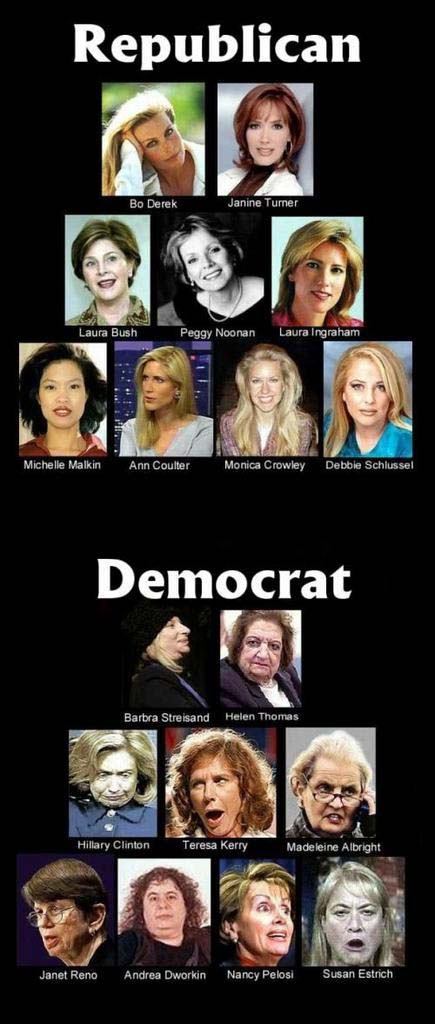 Republican-vs-democratic-women